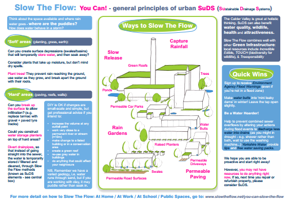 Links to SuDS resources - Slow The Flow Calderdale