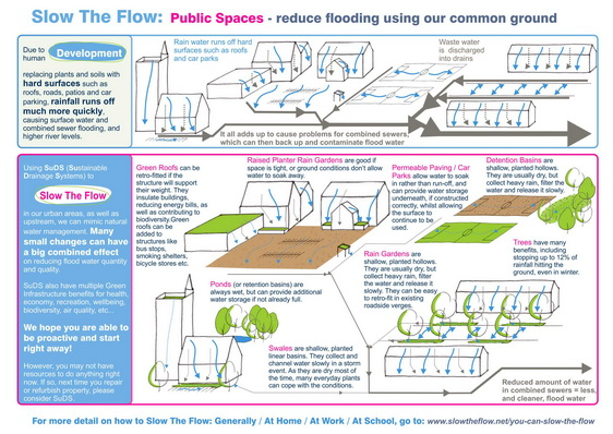 YouCanSlowTheFlow-PublicSpaces