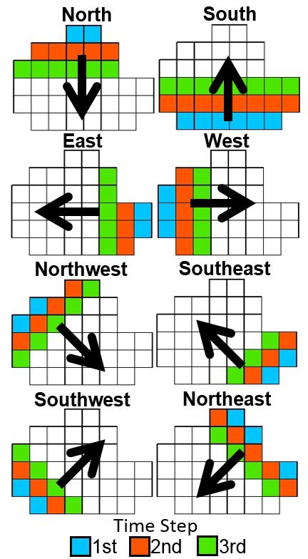 Calderdale Map Grid KEY